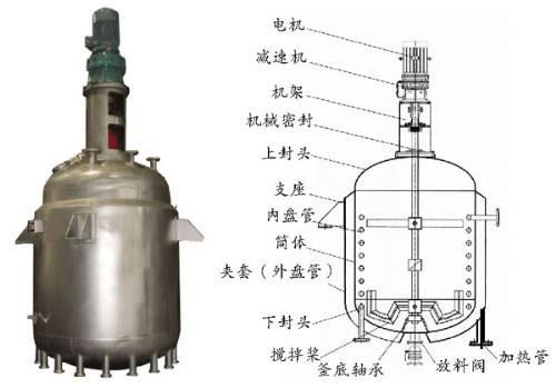 不锈钢反应釜结构