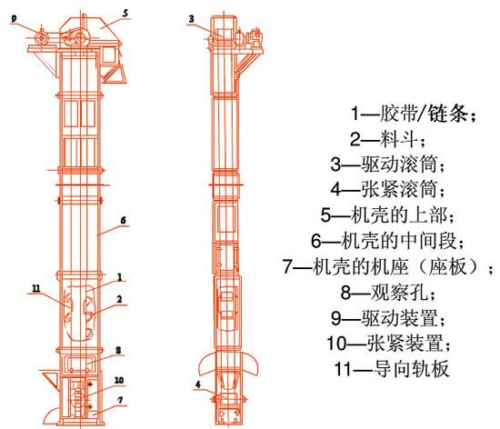 斗式提升机常规结构图