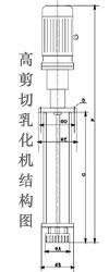 高剪切乳化机结构图