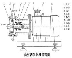 管线式乳化机结构图