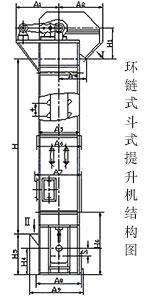 其斗式提升机由运动部分(料斗与两根牵引链条),带有传动链轮的上部区图片
