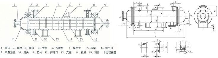 列管式换热器结构图