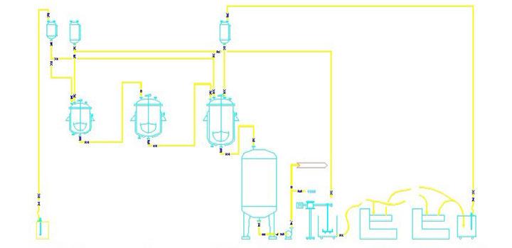 农药悬浮剂生产设备流程图