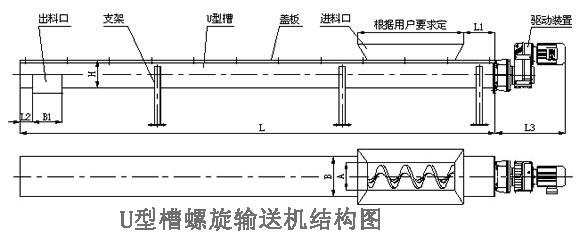 u型槽螺旋输送机结构图