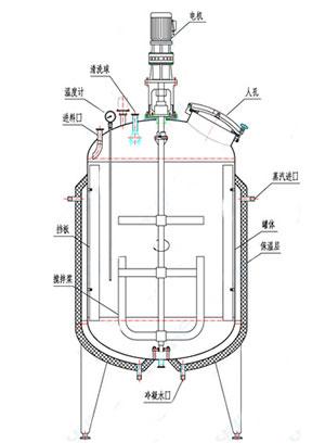 蒸汽加热反应釜结构
